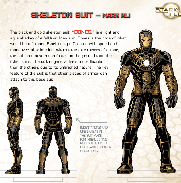 Text is From Iron Man 3: Suits of Armor book link to Amazon.com: http://www.amazon.com/gp/product/B00BXQCHRY/ref=as_li_ss_tl?ie=UTF8&camp=1789&creative=390957&creativeASIN=B00BXQCHRY&linkCode=as2&tag=allaboutdunca-20