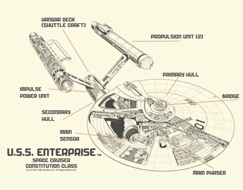 star trek s enterprise vs vengeance text and photos by jude bautista