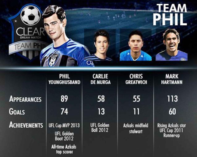 Photo from official CLEAR facebook page. https://www.facebook.com/ClearPH?fref=photo