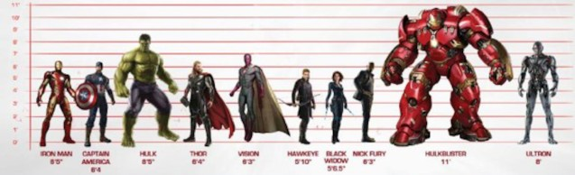 Size chart: from https://www.facebook.com/ironman.com.tw?fref=ts ; Catch Avengers Age of Ultron at Newport Cinemas in Resort's World, EASTWOOD City Mall, Lucky China Town Mall and Shang Rila Plaza mall.